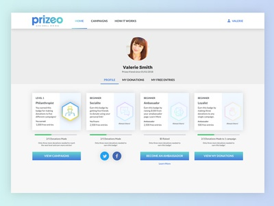 Prizeo Profile - Badges and Rewards community incentives badges rewards giving donate donation charity e-commerce sweepstakes
