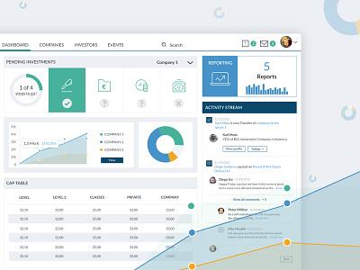 Dashboard fundraising management ventures fundraising blue dashboard