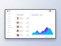 Wallet Dashboard