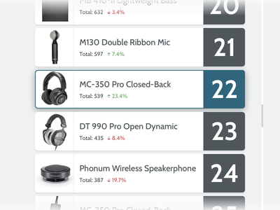 Daily UI #019 - Leaderboard mobile branding app daily ui responsive ecommerce ui website ux design