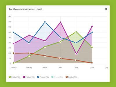 Daily UI #018 - Analytics Chart graph analytics chart data email daily ui eccemedia app web form ux