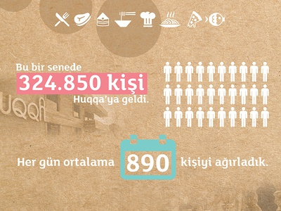 Huqqa Infography