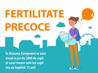 Infographic about early fertility in Romania