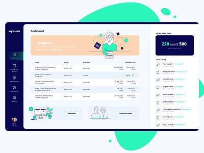 Online Voting System Dashboard   Wyborek app interface crm admin license table design illustration ux ui election product vote voting dashboard