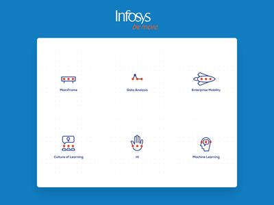 Infosys - Icon set 3