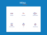 Infosys - Icon set 3