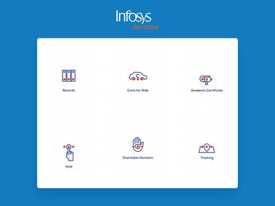 Infosys - Icon set 5