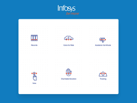 Infosys - Icon set 5