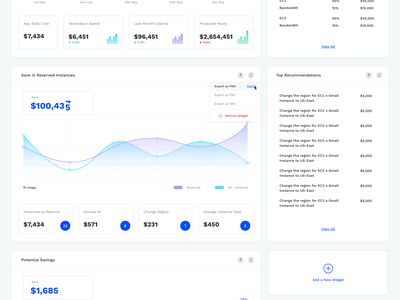 WebUI Light webui web visual finance adobexd webapp dashboard ui design creative