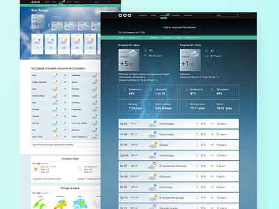 Weather with Glassmorphism style app branding logo illustration 3d design motion graphics art ui ux