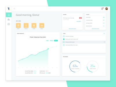 Dashboard - Device Managing System responsive chart data web webapp ux ui dashboard