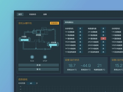 Dashboard Template - Equipment Managing System scientific dashboard web iot