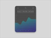 018 // Analytics Chart