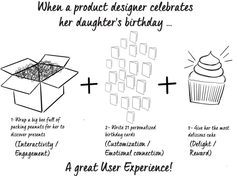 User experience productpresentation visualdesign ideas productdesign ux