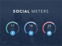 Social Meters