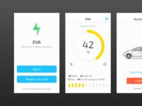 EVA Screens
