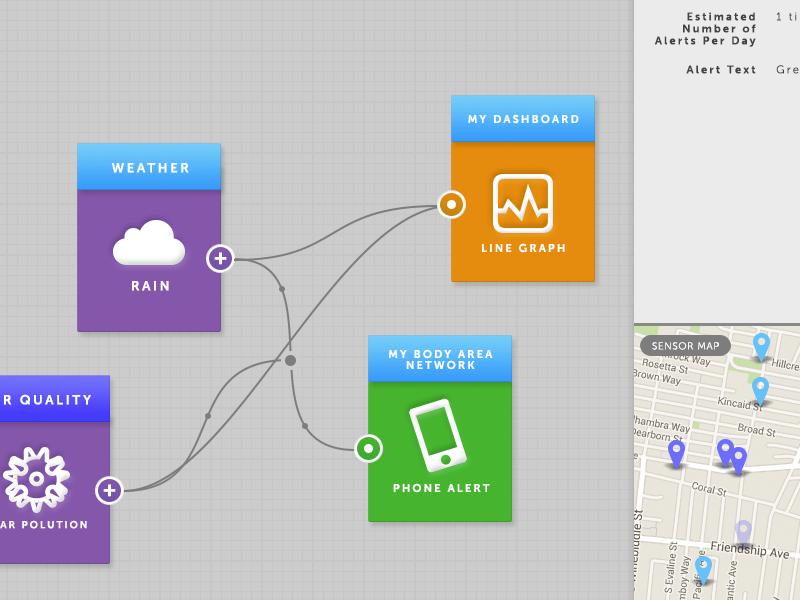 Visual Programming visual programming interaction design interface design drag and drop