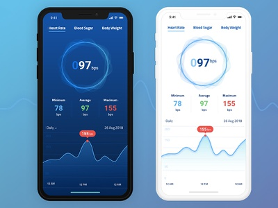 Vitals Monitor Dashboard mobile design iphone x minimal design ux ui ui inspiration dashboard ui design
