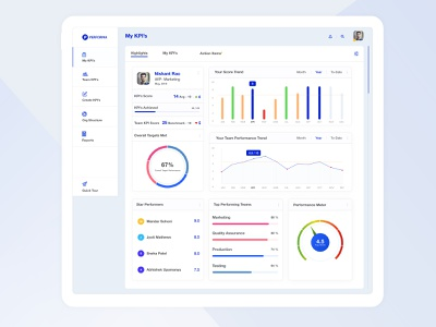 Performa - KPI Management Dashboard - Highlights flat ui flat colors product dashboard ui clean ui user interface minimal design ui inspiration ui design