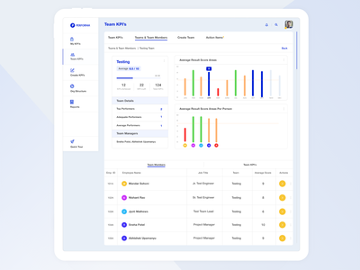 Performa - KPI Management Dashboard - Team Overview flat colors dashboard flat ui product user interface minimal design clean ui ui ui inspiration ui design