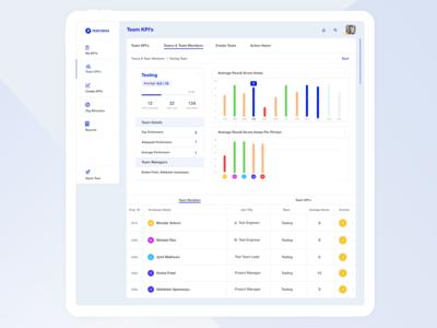 Performa - KPI Management Dashboard - Team Overview
