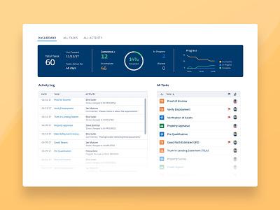 Task Dashboard Concept ui dashboard tasks