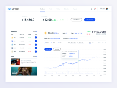 Cryptocurrency Exchange Dashboard exchange bitcoin cryptocurrency crypto wallet crypto dashboard clean