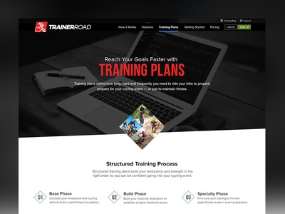 Structured Training Plans