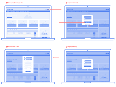 Wireframes for Tipkings (Tip Competition Website)
