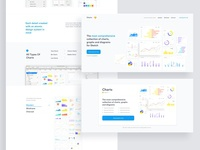 Landing Page for Charts