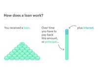 How does a loan work?