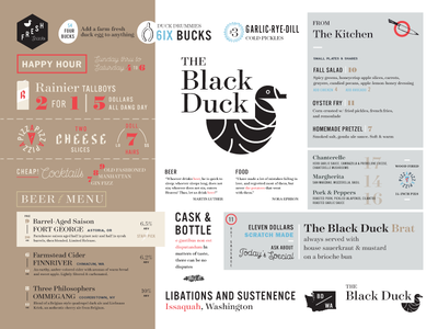 Black Duck Menu Study