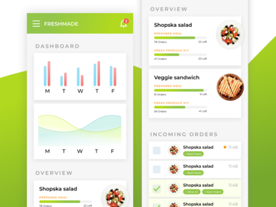 Fresh produce delivery - backend dashboard