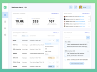 E-Commerce CRM Dashboard UI