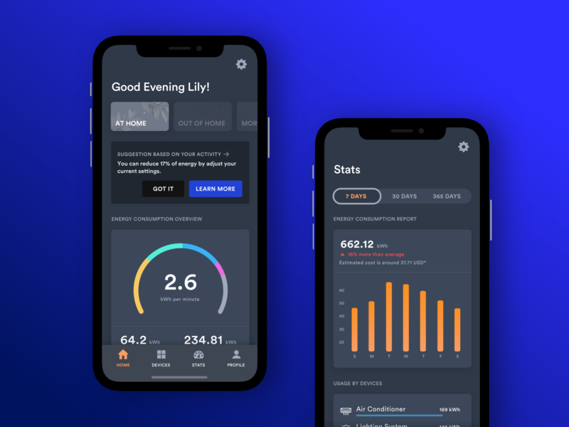IoT energy consumption dashboard dark ai machine learning notification control management device iot settings analytics summary chart design dashboard mobile ux ui app