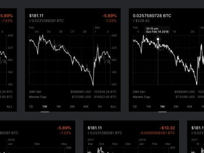 Graph – Crypto.com