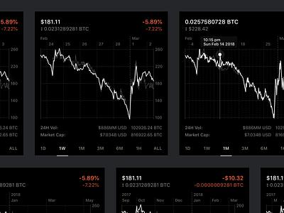 Graph – Crypto.com black fintech finance cryptocurrency app mobile crypto.com bitcoin monaco crypto dark graph