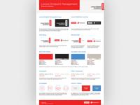 Lenovo Endpoint Management Brand Guidelines