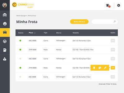 Carrorama Fleet list layout interface dashboard ux ui