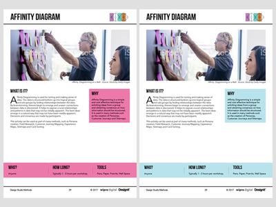 Affinity Diagram Method service design experience design design method affinity diagram