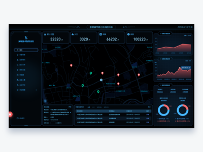 Smart fire dashboard - Supervisory unit