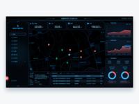 Smart fire dashboard - Supervisory unit
