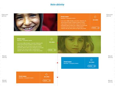 Timeline Koalicia Pre Deti Damian Drozdowicz Web Design Developm web design ux ui webstite