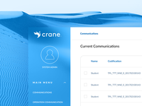 Crane - Part of the Dashboard