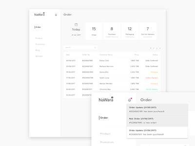 Simply Dashboard notification sale order clean dashboard backend commerce web ui