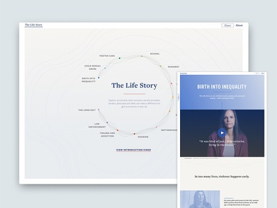 The Life Story us sex trade survivors exploitation sex trafficking website the life story