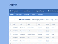 Paypal Redesign Preview