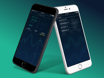 Temperature/Humidity Dashboard graphs mobile ios