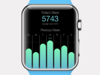 Apple Watch Step Counter
