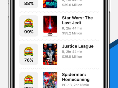 Movie App Concept 🍿 flixter movies interface app iphone x ios ui rotten tomatoes
